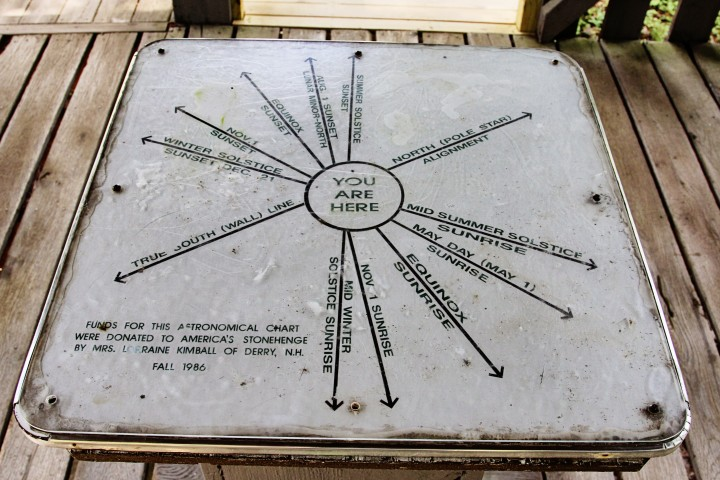 The astronomical chart at the site plots the stones.