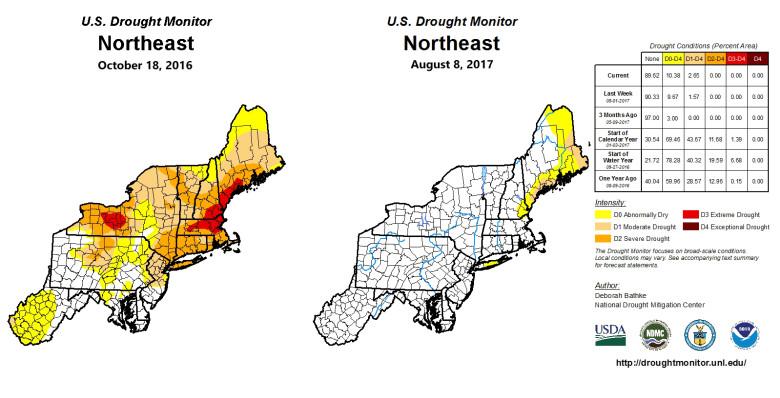 Drought Comparison 2016 2017